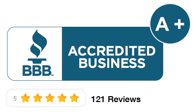 European Watch Co. Accredited Business Rating